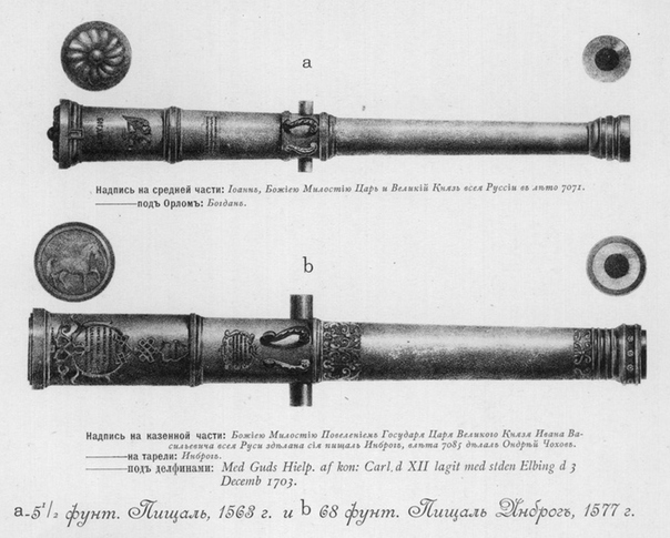 Про царскую артиллерию и литьё пушек