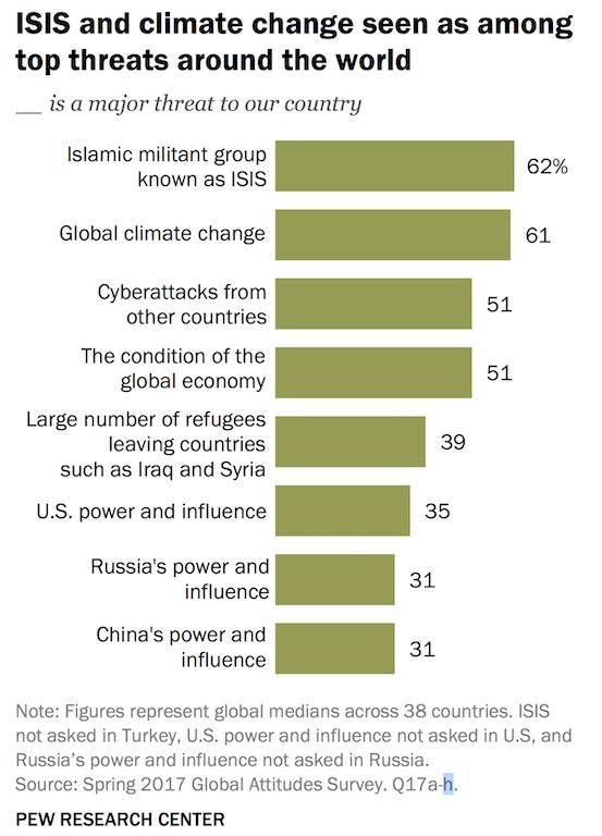 Как вы думаете, какая страна главный мировой изгой?