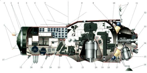 Конструкция ОПС «Алмаз»