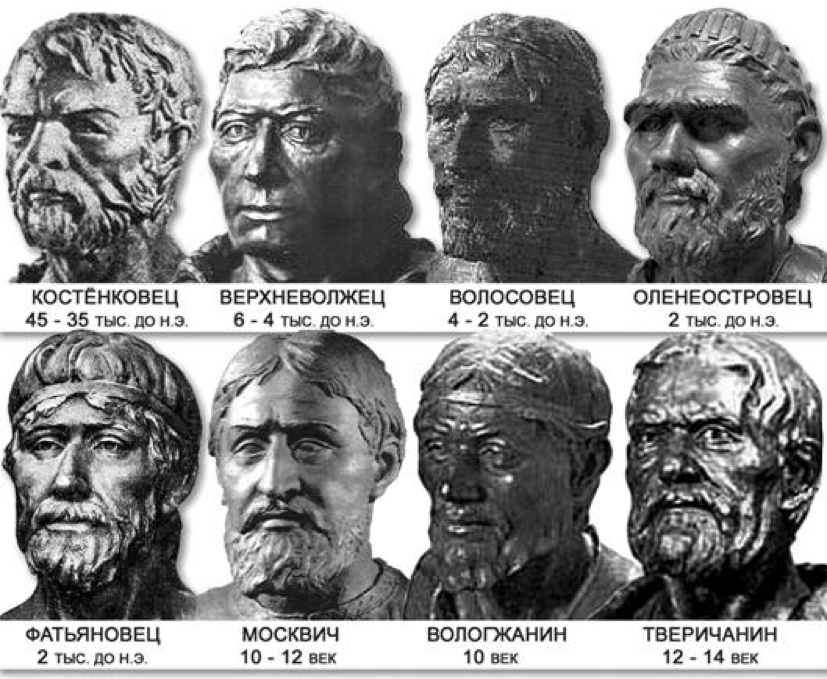 Голос раскопок: Славянское наследие — одно из самых древних в истории мировой цивилизации