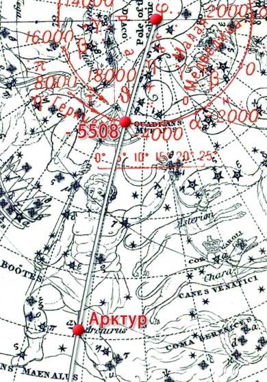 «Каледы дар» - Жизнь по славянскому летоисчеслению 7527 лета